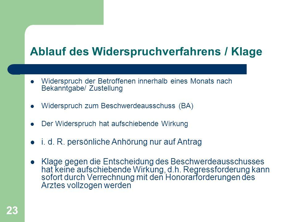 23 Ablauf des Widerspruchverfahrens / Klage Widerspruch der Betroffenen innerhalb eines Monats nach Bekanntgabe/ Zustellung Widerspruch zum Beschwerdeausschuss (BA) Der Widerspruch hat aufschiebende Wirkung i.