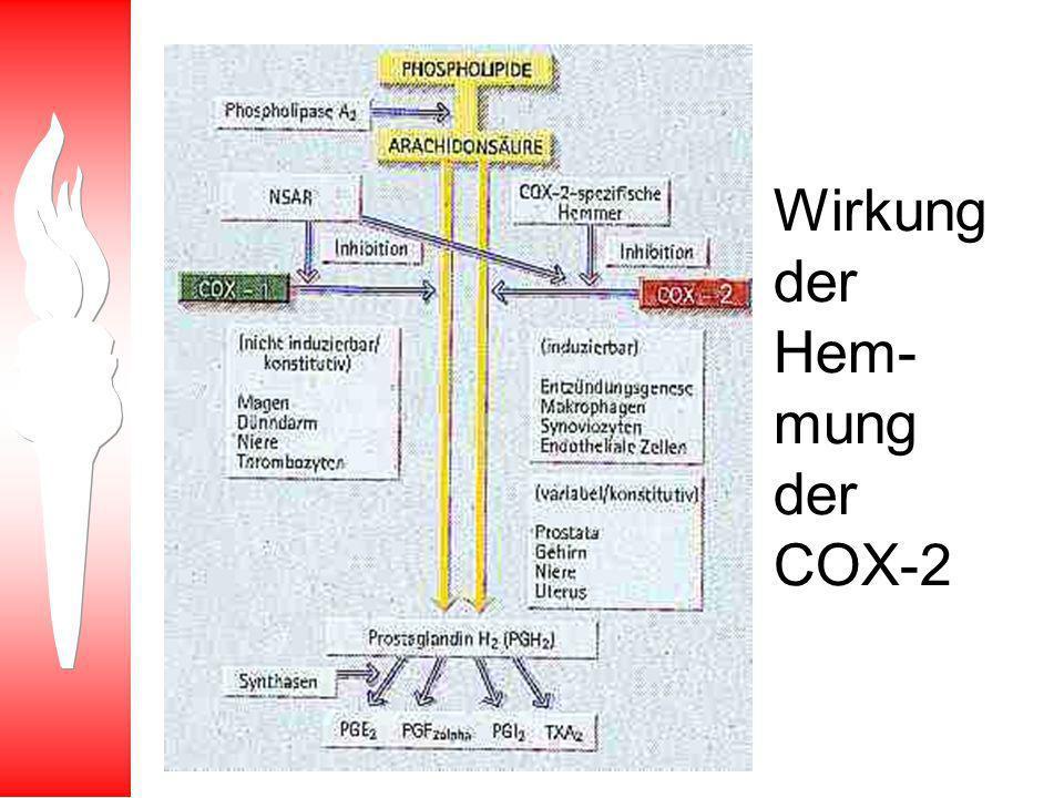 Wirkung der Hem- mung der COX-2