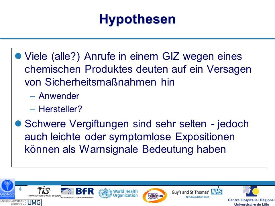 4 |4 | Hypothesen Viele (alle?) Anrufe in einem GIZ wegen eines chemischen Produktes deuten auf ein Versagen von Sicherheitsmaßnahmen hin –Anwender –Hersteller.