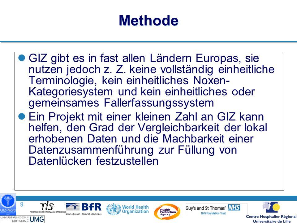 9 |9 | Methode GIZ gibt es in fast allen Ländern Europas, sie nutzen jedoch z.