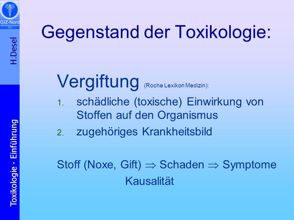 H.Desel Toxikologie - Einführung Persistente Organische Schadstoffe (POPs the dirty dozen) WHO: world s most dangerous chemicals 9 Insektizide: ALDRIN, CHLORDANE, DDT, DIELDRIN, ENDRIN, HEPTACHLOR, HEXACHLORBENZOL (HCB), MIREX, TOXAPHENE Wärmeaustauscher-Flüssigkeit, Isoliermassen POLYCHLORIERTE BIPHENYLE (PCBs) 2 Produkte unvollständiger Verbrennung chlorhaltiger Produkte: hochchlorierte Dibenzo-DIOXINE (z.