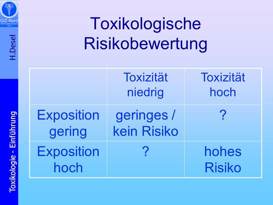 H.Desel Toxikologie - Einführung weitere wichtige Grundbegriffe Toxikokinetik Aufnahme (Resorption), Verteilung, Umwandlung und Ausscheidung von Stoffen (Giftung = metabolische Aktivierung ) Toxikodynamik Beschreibung der Wirkungen (molekular, zellulär, organbezogen, klinisch)