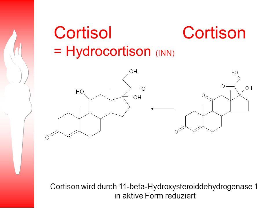 Cortisol Cortison = Hydrocortison (INN) Cortison wird durch 11-beta-Hydroxysteroiddehydrogenase 1 in aktive Form reduziert