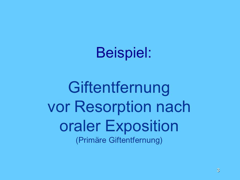 H.Desel Klinische Toxikologie II /32 4 17 g Clomipramin oral 30j.