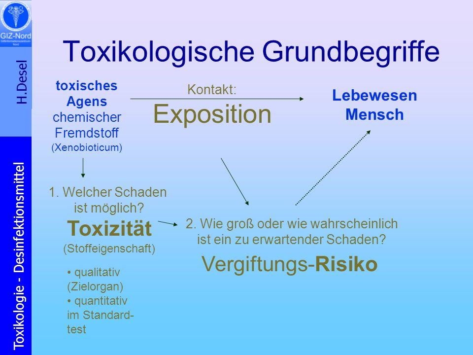 H.Desel Toxikologie - Desinfektionsmittel Toxikologische Grundbegriffe toxisches Agens chemischer Fremdstoff (Xenobioticum) Lebewesen Mensch Kontakt: