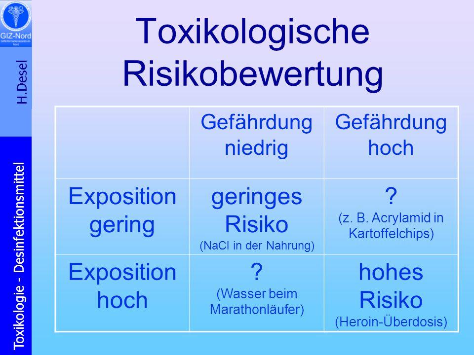 H.Desel Toxikologie - Desinfektionsmittel Toxikologische Risikobewertung Gefährdung niedrig Gefährdung hoch Exposition gering geringes Risiko (NaCl in