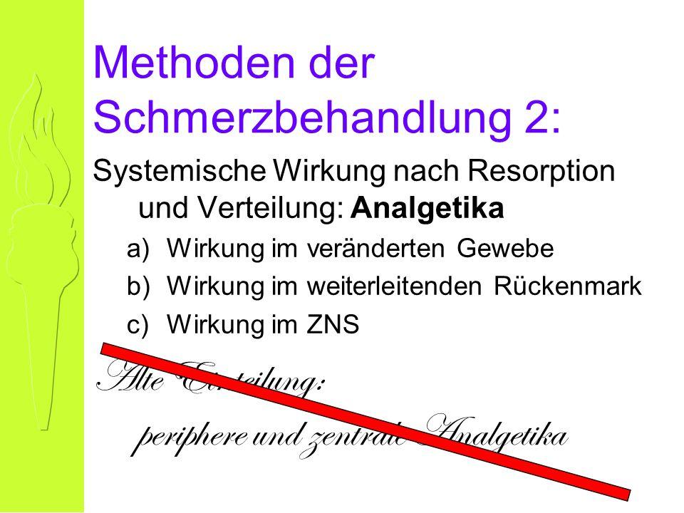 Methadon 50-90 % orale BV HWZ 24-48 h (Elimination v.a.
