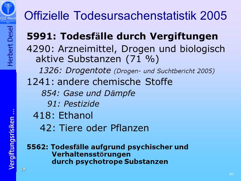 Herbert Desel Vergiftungsrisiken... /31 25 Offizielle Todesursachenstatistik 2005 5991: Todesf ä lle durch Vergiftungen 4290: Arzneimittel, Drogen und