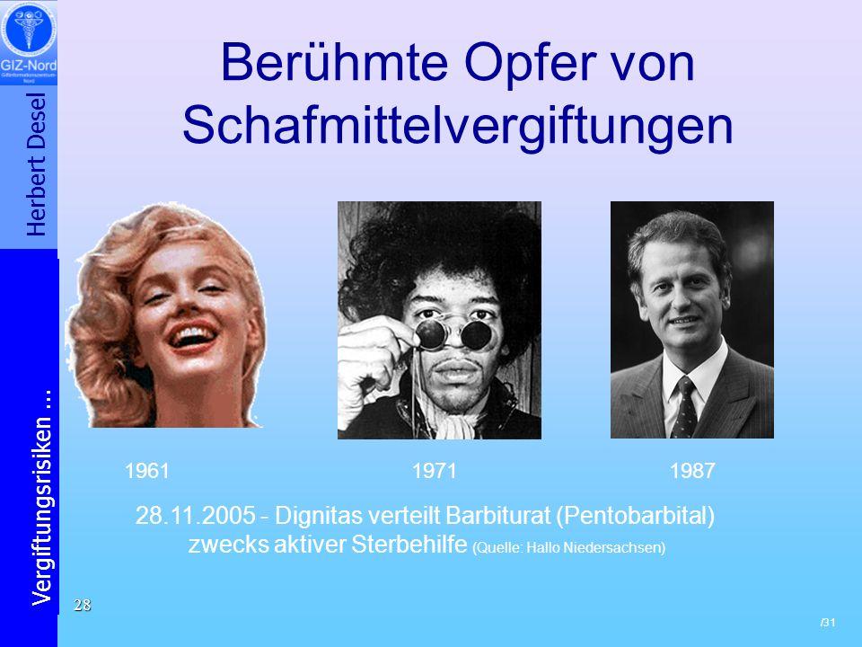 Herbert Desel Vergiftungsrisiken... /31 28 Berühmte Opfer von Schafmittelvergiftungen 28.11.2005 - Dignitas verteilt Barbiturat (Pentobarbital) zwecks