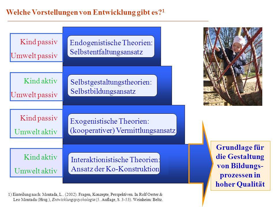 Welche Vorstellungen von Entwicklung gibt es? 1 Endogenistische Theorien: Selbstentfaltungsansatz Kind passiv Umwelt passiv Selbstgestaltungstheorien: