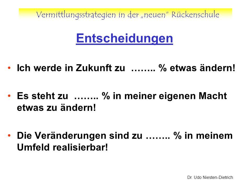 Vermittlungsstrategien in der neuen Rückenschule Dr. Udo Niesten-Dietrich Entscheidungen Ich werde in Zukunft zu …….. % etwas ändern! Es steht zu ……..