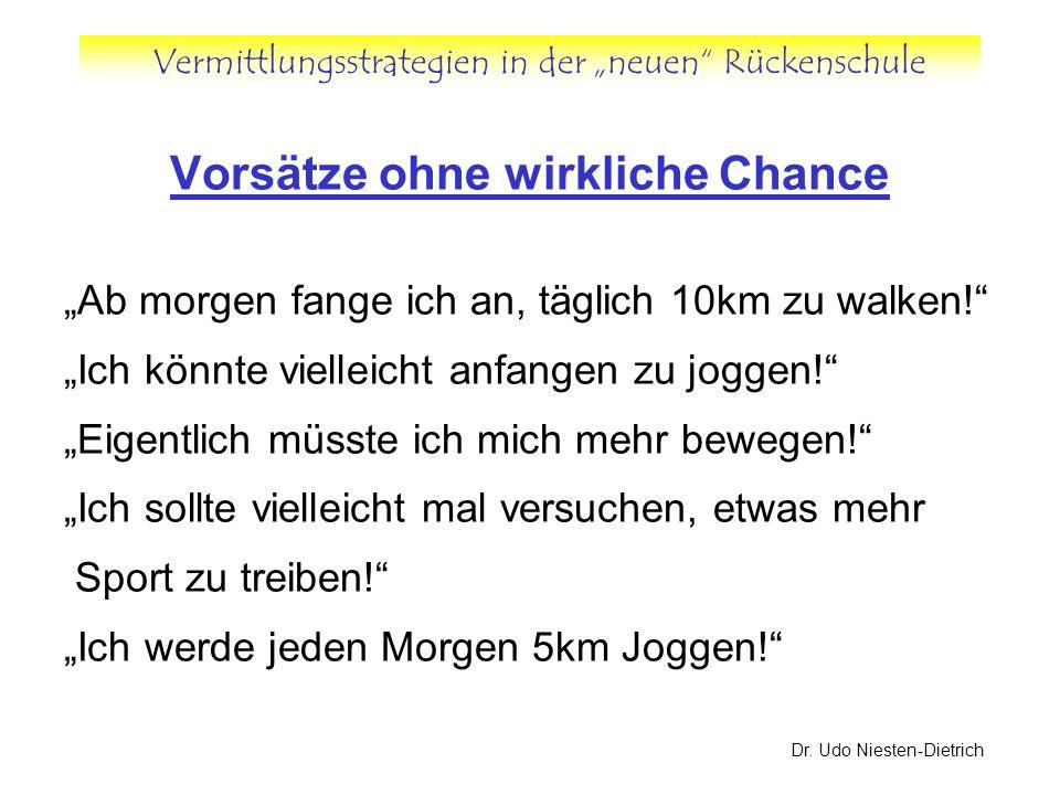 Vermittlungsstrategien in der neuen Rückenschule Dr. Udo Niesten-Dietrich Vorsätze ohne wirkliche Chance Ab morgen fange ich an, täglich 10km zu walke