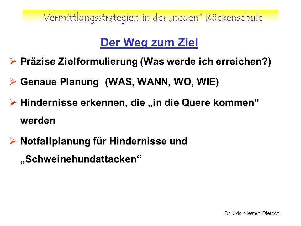 Vermittlungsstrategien in der neuen Rückenschule Dr. Udo Niesten-Dietrich Der Weg zum Ziel Präzise Zielformulierung (Was werde ich erreichen?) Genaue