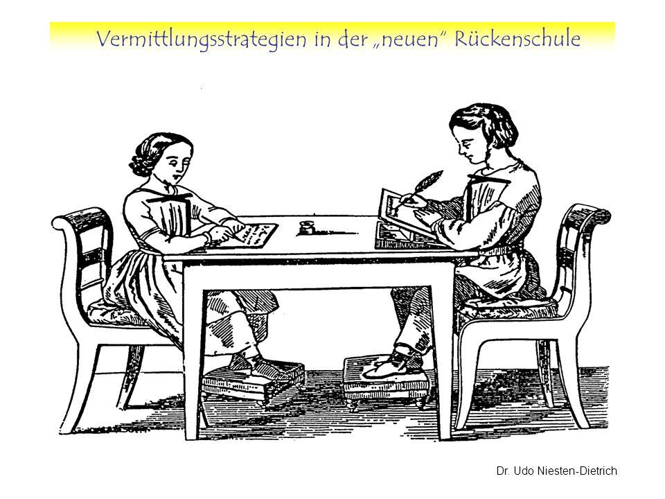 Vermittlungsstrategien in der neuen Rückenschule Dr. Udo Niesten-Dietrich