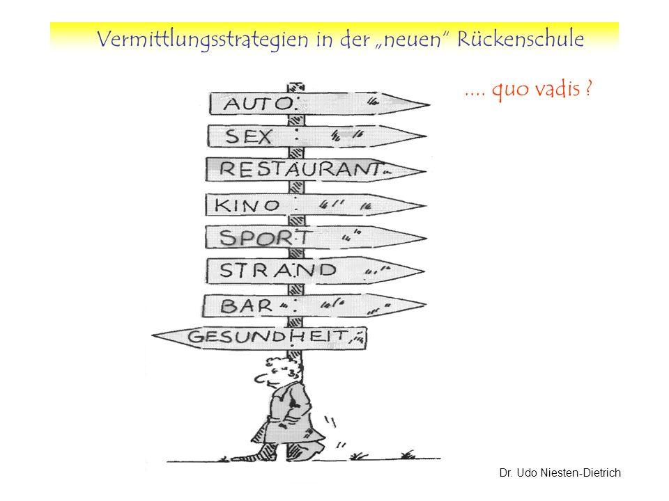 Vermittlungsstrategien in der neuen Rückenschule Dr. Udo Niesten-Dietrich.... quo vadis ?