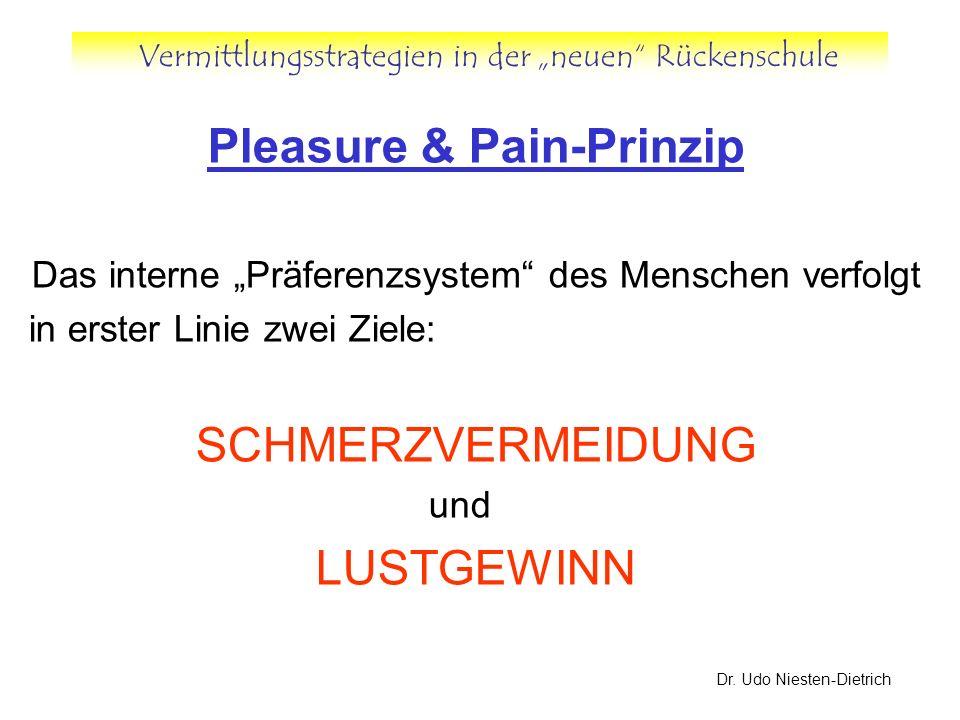 Vermittlungsstrategien in der neuen Rückenschule Dr. Udo Niesten-Dietrich Pleasure & Pain-Prinzip Das interne Präferenzsystem des Menschen verfolgt in