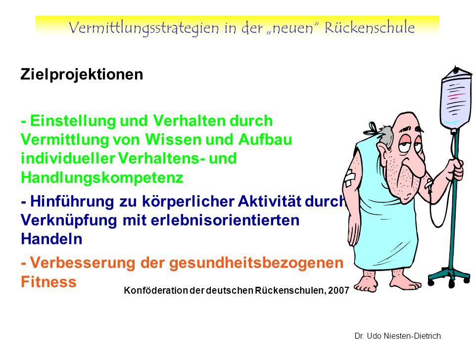 Vermittlungsstrategien in der neuen Rückenschule Dr. Udo Niesten-Dietrich Zielprojektionen - Einstellung und Verhalten durch Vermittlung von Wissen un
