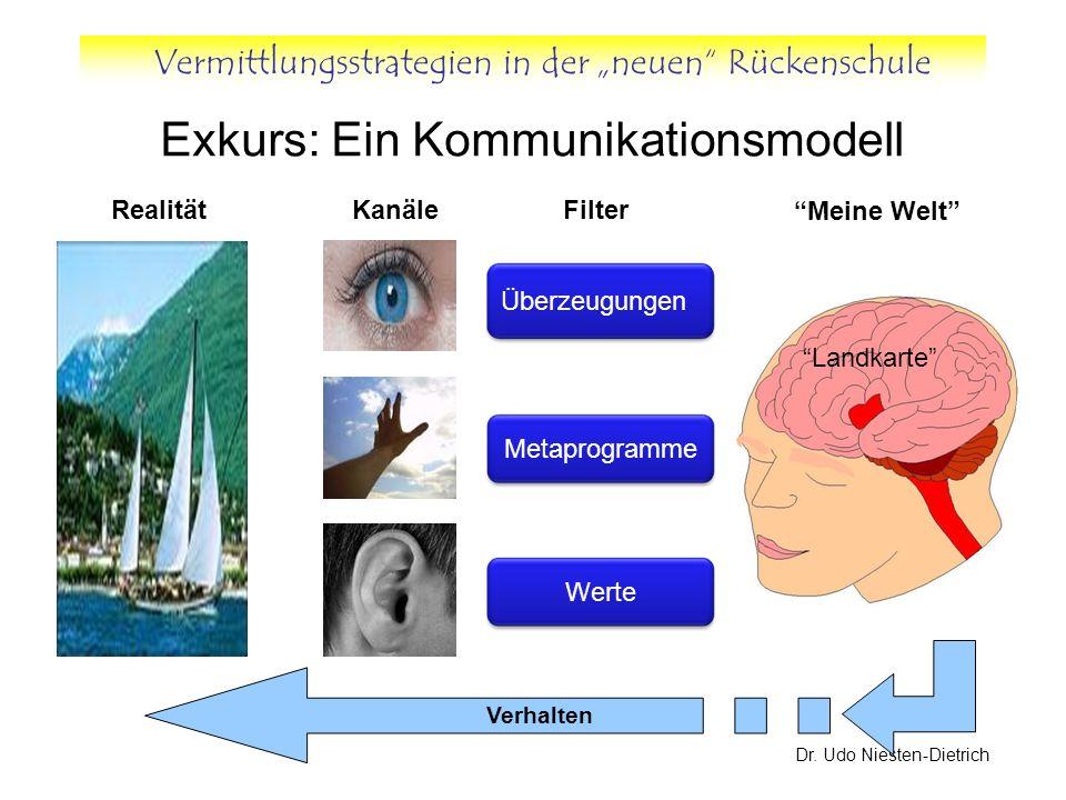 Vermittlungsstrategien in der neuen Rückenschule Dr. Udo Niesten-Dietrich Überzeugungen Metaprogramme Werte Exkurs: Ein Kommunikationsmodell Realität