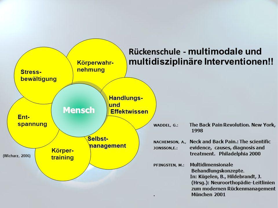 Rückenschule - multimodale und multidisziplinäre Interventionen!! WADDEL, G.: The Back Pain Revolution. New York, 1998 NACHEMSON, A., Neck and Back Pa