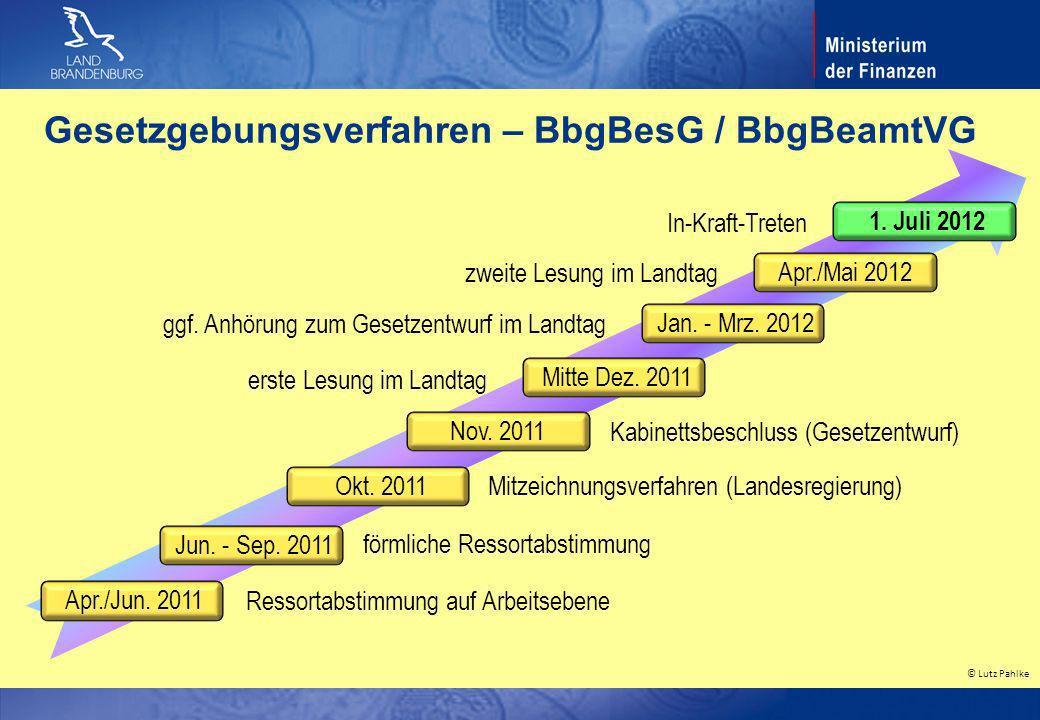 Gesetzgebungsverfahren – BbgBesG / BbgBeamtVG © Lutz Pahlke Jan. - Mrz. 2012 1. Juli 2012 Ressortabstimmung auf Arbeitsebene förmliche Ressortabstimmu