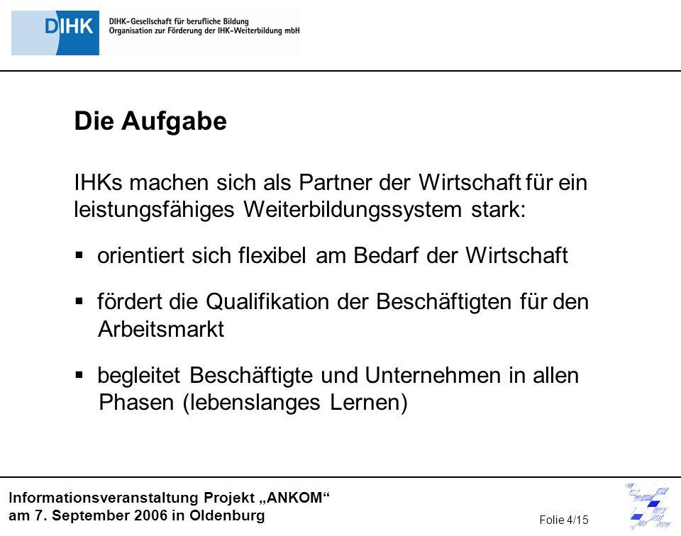 Informationsveranstaltung Projekt ANKOM am 7. September 2006 in Oldenburg Die Aufgabe IHKs machen sich als Partner der Wirtschaft für ein leistungsfäh