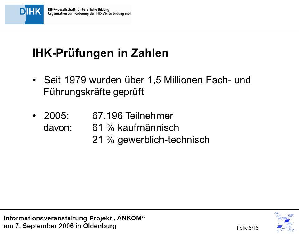 Informationsveranstaltung Projekt ANKOM am 7. September 2006 in Oldenburg IHK-Prüfungen in Zahlen Seit 1979 wurden über 1,5 Millionen Fach- und Führun