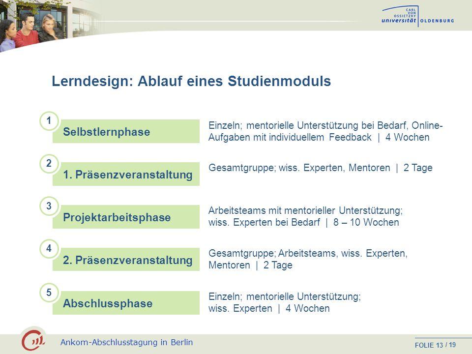Ankom-Abschlusstagung in Berlin FOLIE / 19 12 Studiengangsinhalte: Professionalisierungseinheiten Wirkungsvoll präsentieren, überzeugend auftreten Eff