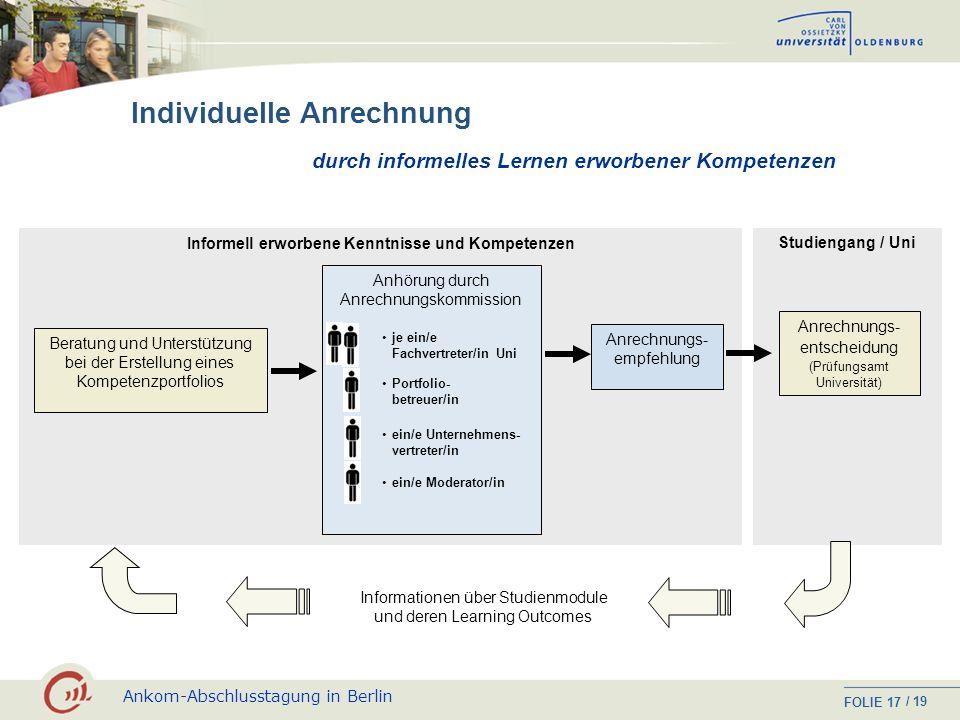 Ankom-Abschlusstagung in Berlin FOLIE / 19 16 Pauschale Anrechung Geprüfter Industriefachwirt/in 40 KP (5 Module) Geprüfte/r Industriemeister/in Betri
