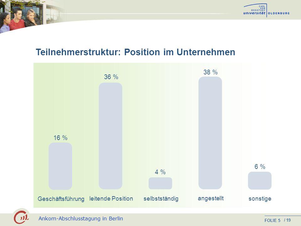 Ankom-Abschlusstagung in Berlin FOLIE / 19 5 Teilnehmerstruktur: Position im Unternehmen Geschäftsführung leitende Position selbstständig angestellt 16 % 36 % 4 % 38 % sonstige 6 %