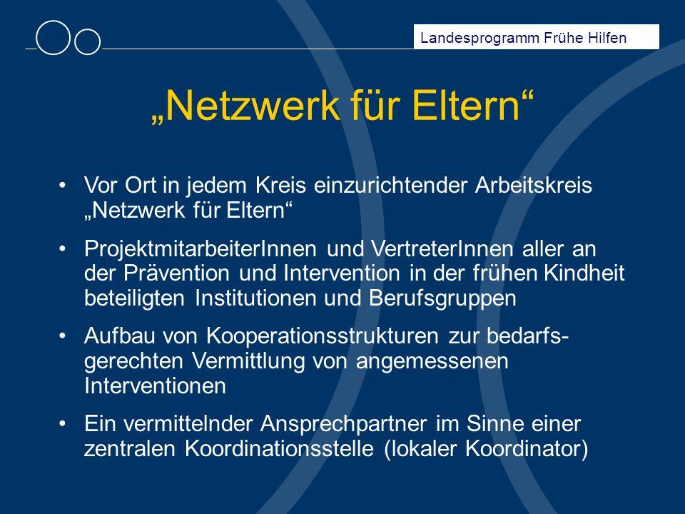 Netzwerk für Eltern Vor Ort in jedem Kreis einzurichtender Arbeitskreis Netzwerk für Eltern ProjektmitarbeiterInnen und VertreterInnen aller an der Pr