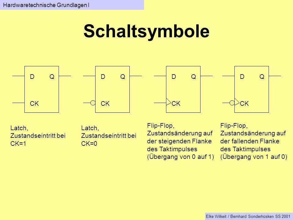 Schaltsymbole Hardwaretechnische Grundlagen I Elke Wilkeit / Bernhard Sonderhüsken SS 2001 D CK QD QD QD Q Latch, Zustandseintritt bei CK=1 Latch, Zustandseintritt bei CK=0 Flip-Flop, Zustandsänderung auf der steigenden Flanke des Taktimpulses (Übergang von 0 auf 1) Flip-Flop, Zustandsänderung auf der fallenden Flanke des Taktimpulses (Übergang von 1 auf 0)