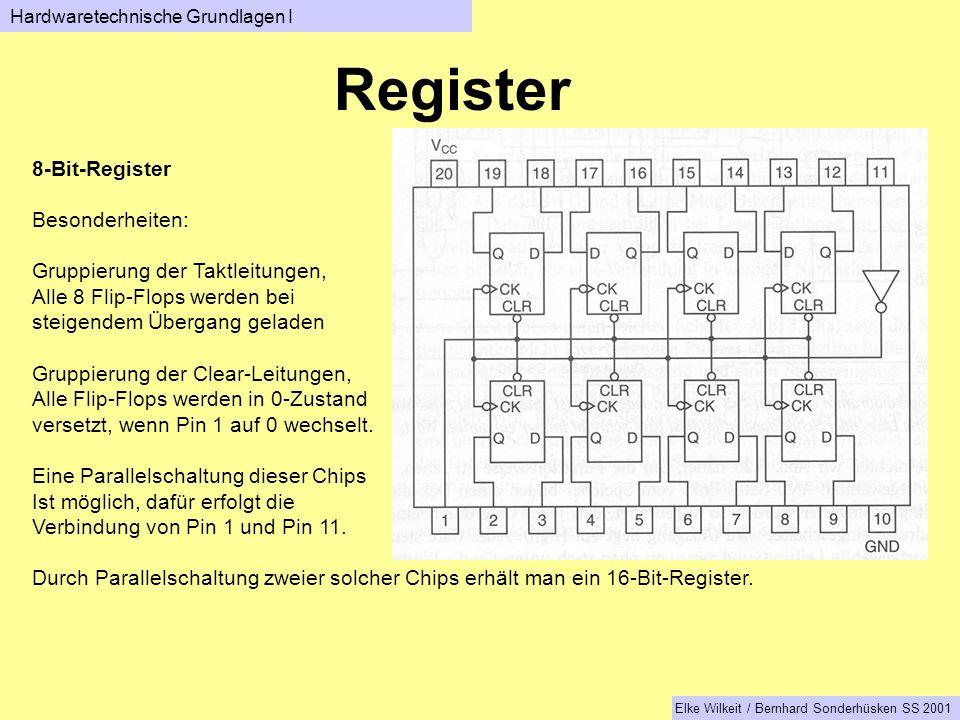 Hardwaretechnische Grundlagen I Elke Wilkeit / Bernhard Sonderhüsken SS 2001 Register 8-Bit-Register Besonderheiten: Gruppierung der Taktleitungen, Alle 8 Flip-Flops werden bei steigendem Übergang geladen Gruppierung der Clear-Leitungen, Alle Flip-Flops werden in 0-Zustand versetzt, wenn Pin 1 auf 0 wechselt.