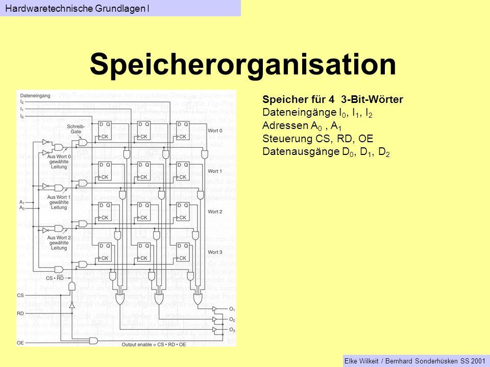 Hardwaretechnische Grundlagen I Elke Wilkeit / Bernhard Sonderhüsken SS 2001 Speicherorganisation Speicher für 4 3-Bit-Wörter Dateneingänge I 0, I 1, I 2 Adressen A 0, A 1 Steuerung CS, RD, OE Datenausgänge D 0, D 1, D 2