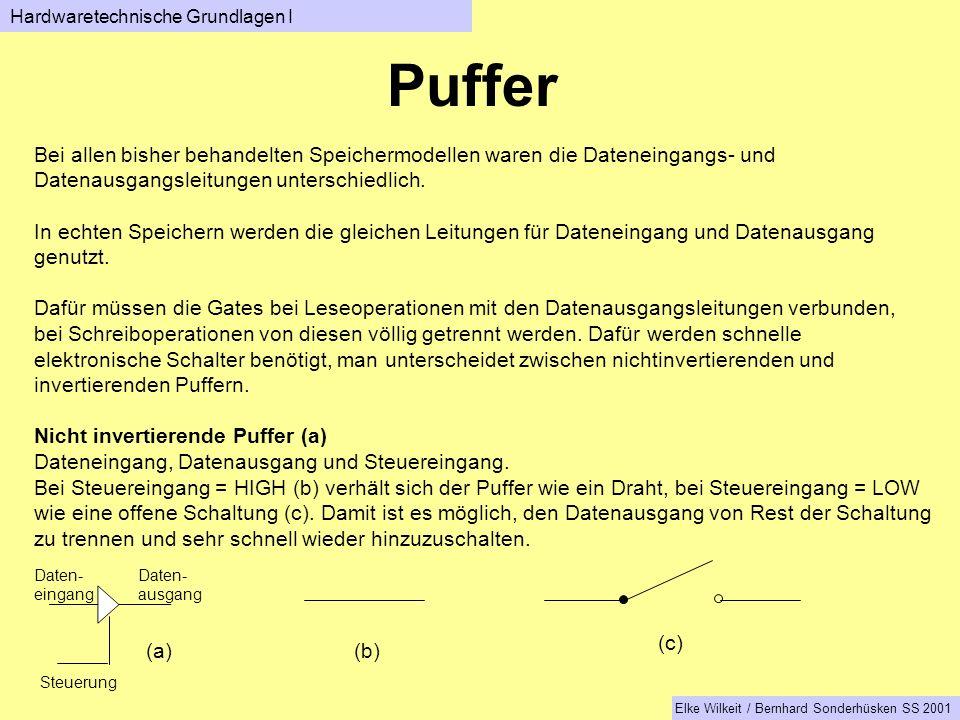 Hardwaretechnische Grundlagen I Elke Wilkeit / Bernhard Sonderhüsken SS 2001 Puffer Bei allen bisher behandelten Speichermodellen waren die Dateneingangs- und Datenausgangsleitungen unterschiedlich.