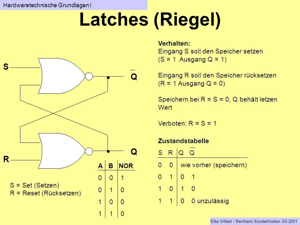 Hardwaretechnische Grundlagen I Elke Wilkeit / Bernhard Sonderhüsken SS 2001 Latches (Riegel) Q Q S R S = Set (Setzen) R = Reset (Rücksetzen) Zustandstabelle S R Q Q 0 0 wie vorher (speichern) 0 1 1 0 1 1 0 0 unzulässig A B NOR 0 0 1 0 1 0 1 0 0 1 1 0 Verhalten: Eingang S soll den Speicher setzen (S = 1 Ausgang Q = 1) Eingang R soll den Speicher rücksetzen (R = 1 Ausgang Q = 0) Speichern bei R = S = 0, Q behält letzen Wert Verboten: R = S = 1
