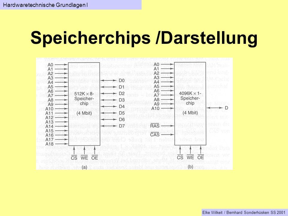 Speicherchips /Darstellung Hardwaretechnische Grundlagen I Elke Wilkeit / Bernhard Sonderhüsken SS 2001