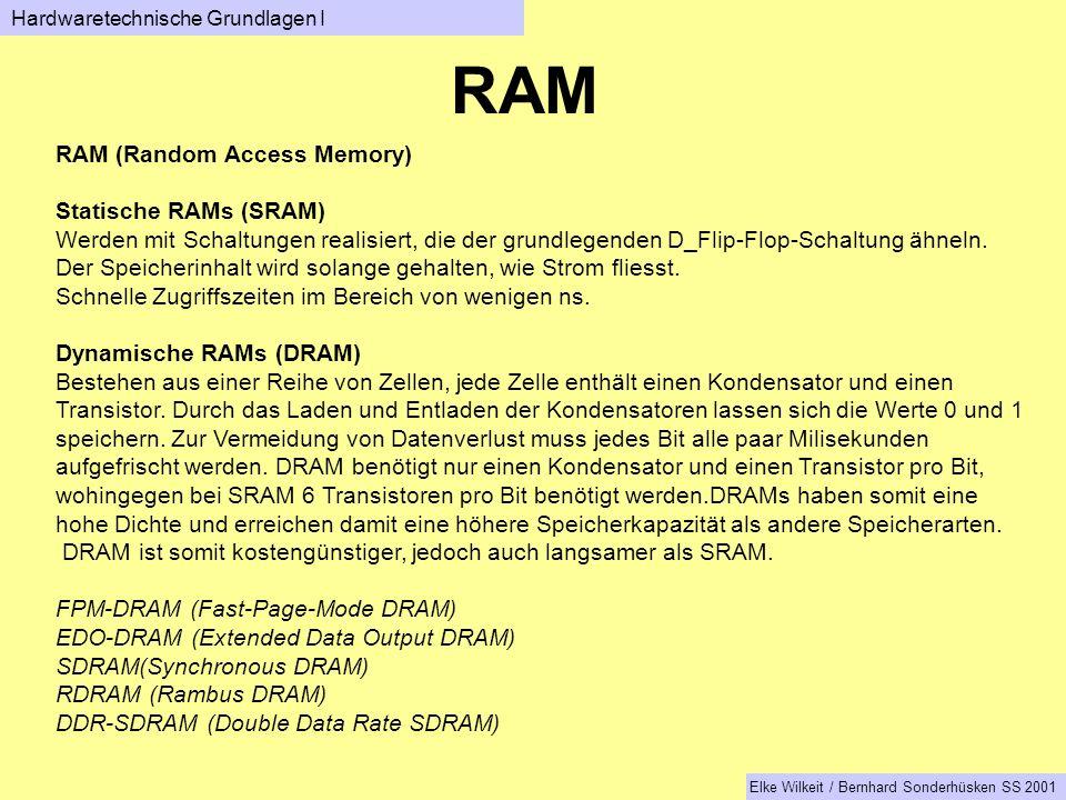 RAM Hardwaretechnische Grundlagen I Elke Wilkeit / Bernhard Sonderhüsken SS 2001 RAM (Random Access Memory) Statische RAMs (SRAM) Werden mit Schaltungen realisiert, die der grundlegenden D_Flip-Flop-Schaltung ähneln.