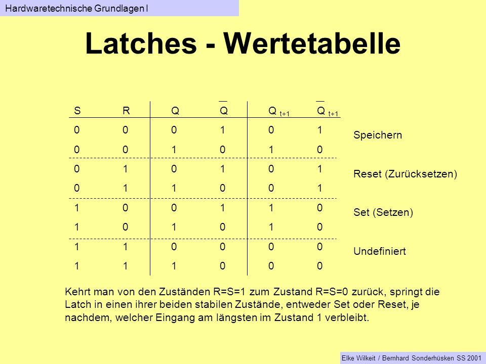 SRQQQ t+1 Q t+1 000101 001010 010101 011001 100110 101010 110000 1 1 1000 Speichern Reset (Zurücksetzen) Set (Setzen) Undefiniert Latches - Wertetabelle Kehrt man von den Zuständen R=S=1 zum Zustand R=S=0 zurück, springt die Latch in einen ihrer beiden stabilen Zustände, entweder Set oder Reset, je nachdem, welcher Eingang am längsten im Zustand 1 verbleibt.