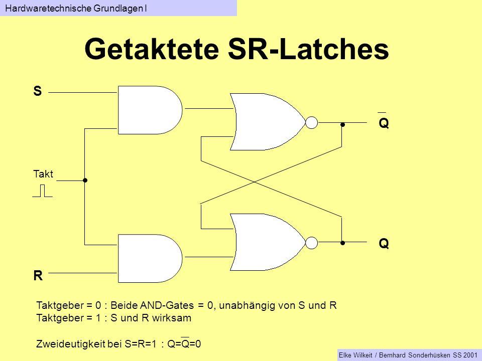 Hardwaretechnische Grundlagen I Elke Wilkeit / Bernhard Sonderhüsken SS 2001 Getaktete SR-Latches Q Q S R Takt Taktgeber = 0 : Beide AND-Gates = 0, unabhängig von S und R Taktgeber = 1 : S und R wirksam Zweideutigkeit bei S=R=1 : Q=Q=0