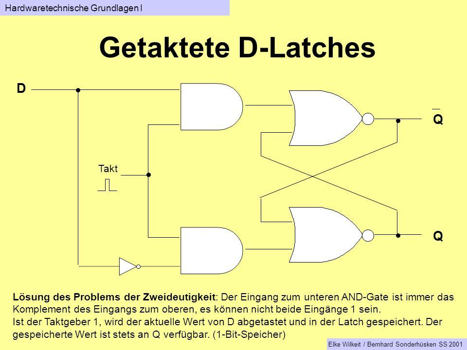 Hardwaretechnische Grundlagen I Elke Wilkeit / Bernhard Sonderhüsken SS 2001 Getaktete D-Latches Q Q D Takt Lösung des Problems der Zweideutigkeit: Der Eingang zum unteren AND-Gate ist immer das Komplement des Eingangs zum oberen, es können nicht beide Eingänge 1 sein.