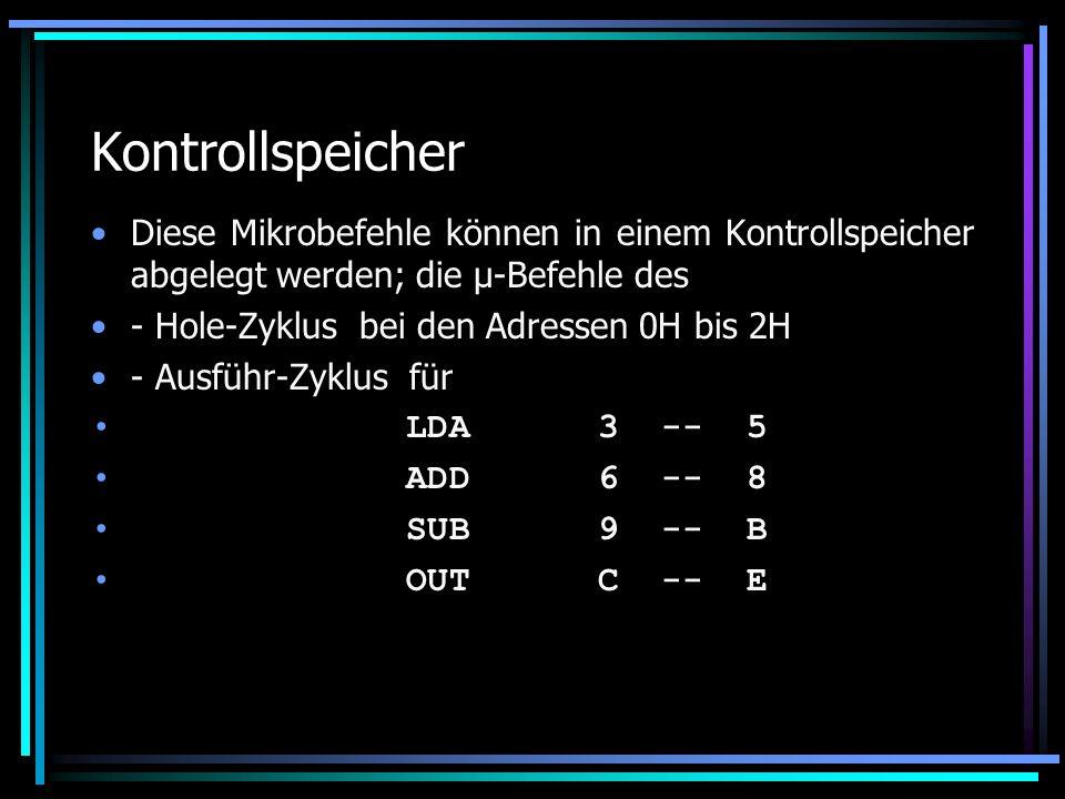 Kontrollspeicher Diese Mikrobefehle können in einem Kontrollspeicher abgelegt werden; die µ-Befehle des - Hole-Zyklus bei den Adressen 0H bis 2H - Ausführ-Zyklus für LDA 3 -- 5 ADD 6 -- 8 SUB 9 -- B OUT C -- E