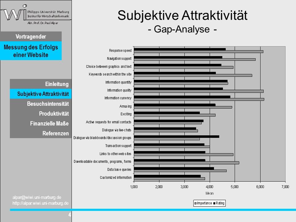 Vortragender Messung des Erfolgs einer Website Subjektive Attraktivität Besuchsintensität Produktivität Finanzielle Maße alpar@wiwi.uni-marburg.de http://alpar.wiwi.uni-marburg.de 4 Einleitung Referenzen Subjektive Attraktivität - Gap-Analyse - Subjektive Attraktivität