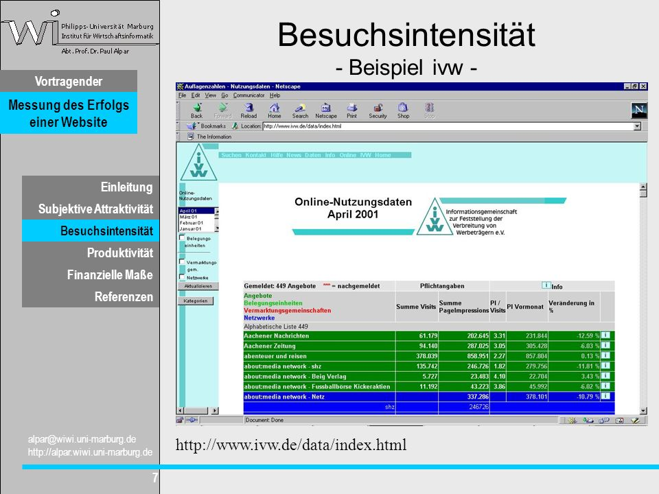 Vortragender Messung des Erfolgs einer Website Subjektive Attraktivität Besuchsintensität Produktivität Finanzielle Maße alpar@wiwi.uni-marburg.de http://alpar.wiwi.uni-marburg.de 7 Einleitung Referenzen Besuchsintensität - Beispiel ivw - http://www.ivw.de/data/index.html Besuchsintensität