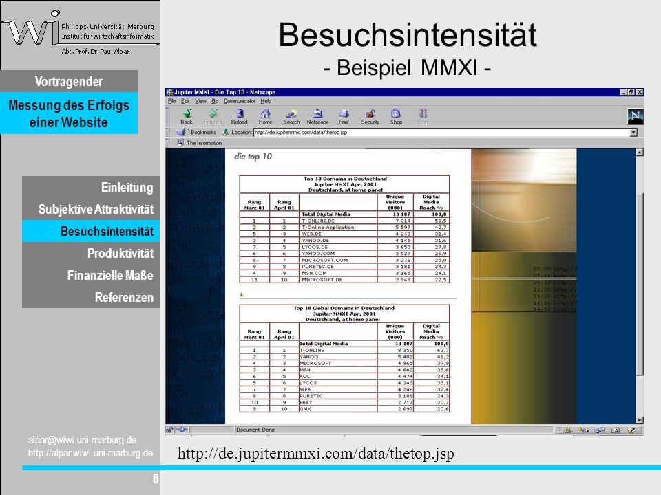 Vortragender Messung des Erfolgs einer Website Subjektive Attraktivität Besuchsintensität Produktivität Finanzielle Maße alpar@wiwi.uni-marburg.de http://alpar.wiwi.uni-marburg.de 8 Einleitung Referenzen Besuchsintensität - Beispiel MMXI - http://de.jupitermmxi.com/data/thetop.jsp Besuchsintensität