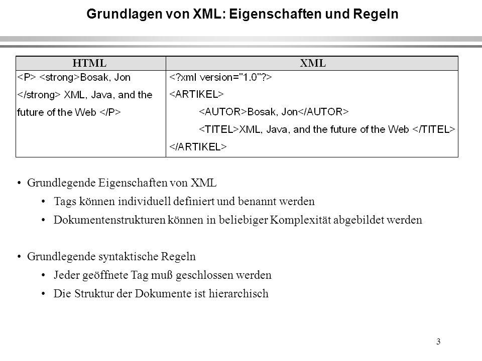 3 Grundlagen von XML: Eigenschaften und Regeln Grundlegende Eigenschaften von XML Tags können individuell definiert und benannt werden Dokumentenstrukturen können in beliebiger Komplexität abgebildet werden Grundlegende syntaktische Regeln Jeder geöffnete Tag muß geschlossen werden Die Struktur der Dokumente ist hierarchisch