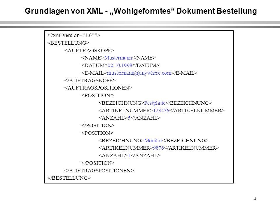4 Grundlagen von XML - Wohlgeformtes Dokument Bestellung Mustermann 02.10.1998 mustermann@anywhere.com Festplatte 123456 5 Monitor 9876 1