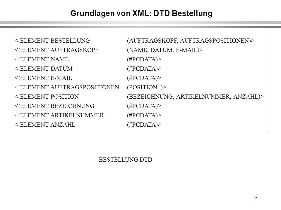7 Grundlagen von XML: DTD Bestellung BESTELLUNG.DTD
