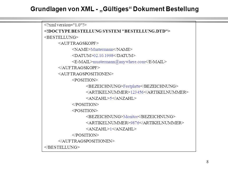 8 Grundlagen von XML - Gültiges Dokument Bestellung Mustermann 02.10.1998 mustermann@anywhere.com Festplatte 123456 5 Monitor 9876 1