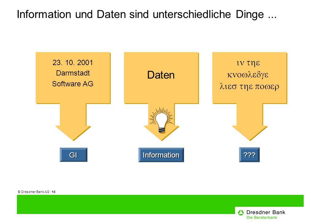 © Dresdner Bank AG · 14 23. 10. 2001 Darmstadt Software AG 23.