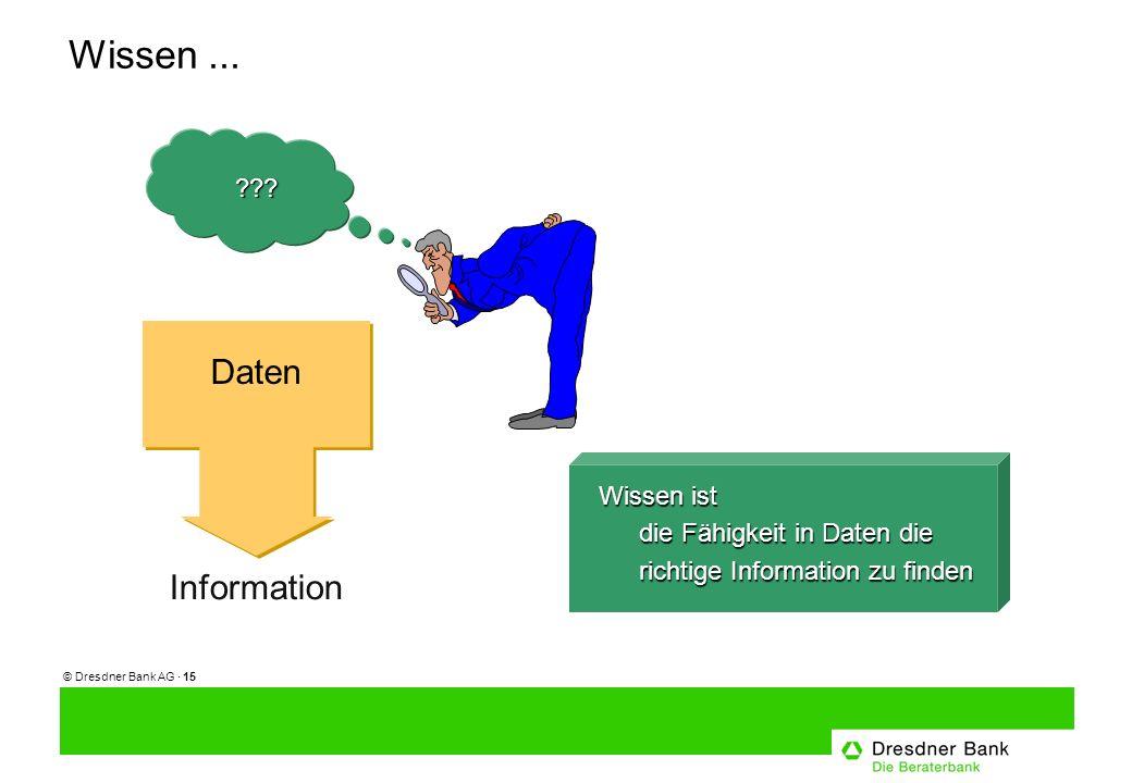 © Dresdner Bank AG · 15 Wissen... Daten Information ??.